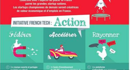 """Novathings signe la charte d'engagement """"objets connectés de la French Tech"""" initiée par Axelle Lemaire"""